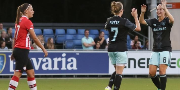 Vrouwen: Ajax en ADO Den Haag winnen opnieuw