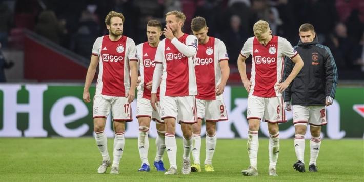 Ajax kent als geplaatste ploeg eerste mogelijke opponenten