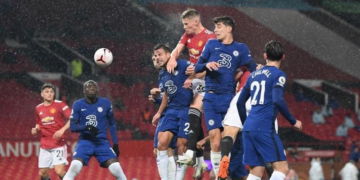 Man United en Chelsea komen niet tot scoren