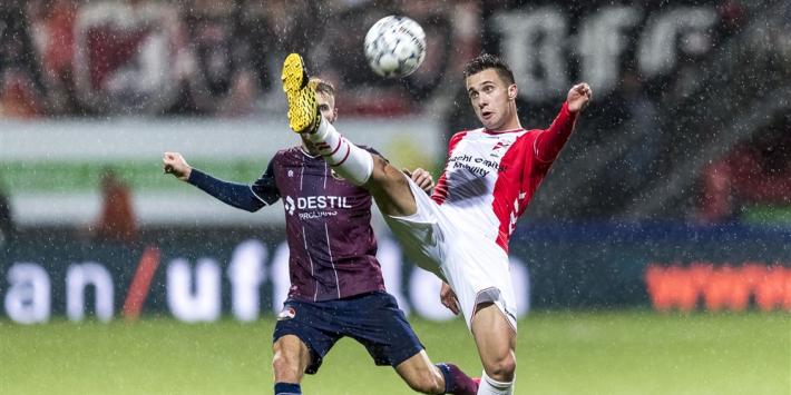 FC Emmen heeft het Adzic volgende versterking binnen