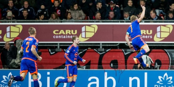 Feyenoord neemt meeste fans mee naar uitwedstrijden