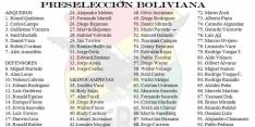 Voorselectie Bolivia telt maar liefst 93 (!) spelers