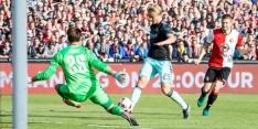 Tien positieve verrassingen in de Eredivisie