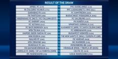 Loting eerste twee voorronden Champions League verricht