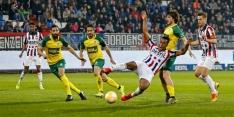 Gisteren gemist: penalty-unicum voor Isak, winst Willem II en AZ