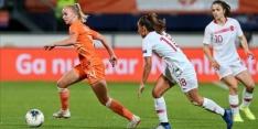 """Grote contrasten voor Oranje: """"Wij moeten altijd het spel maken"""""""
