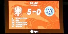 UEFA: onderzoek naar replay bij Oranje en Roemeens racisme