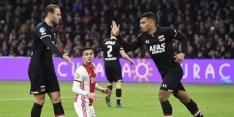 Om naar uit te kijken: zes Eredivisie-toppers in januari