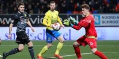 Roda JC licht optie van talentvolle eerste keeper Novakovic