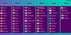 Potindeling WK-kwalificatie: welke landen kan Oranje treffen?