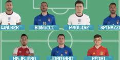 UEFA neemt topscorer Ronaldo niet op in Team van het EK