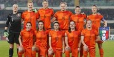 Frankrijk krijgt organisatie WK vrouwenvoetbal 2019