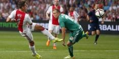 Anderhalf miljoen mensen zien uitschakeling Ajax