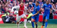 Sparta huurt El Azzouzi en trekt Twente-doelman aan