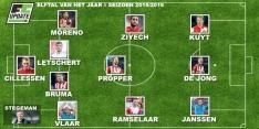 Eredivisie 2015/2016: het elftal van het jaar